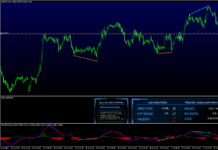 NZDJPY Intraday FX Delta Trade