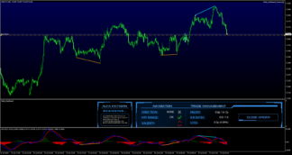 NZDJPY Intraday FX Delta Trade