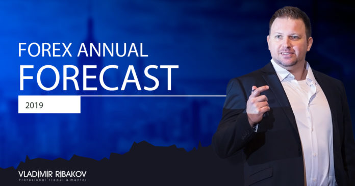 Forex Annual Forecast 2019