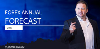Forex Annual Forecast 2020 - Vladimir Ribakov