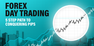 Forex-Day-Trading
