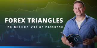 Forex Triangles - The Million Dollar Patterns
