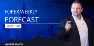 Forex Weekly Forecast January 27th To February 1st 2019