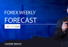 Forex Weekly Forecast Text Format October 11th to October 16th 2020
