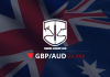 GBPAUD Sell Opportunity With Two Possible Scenarios