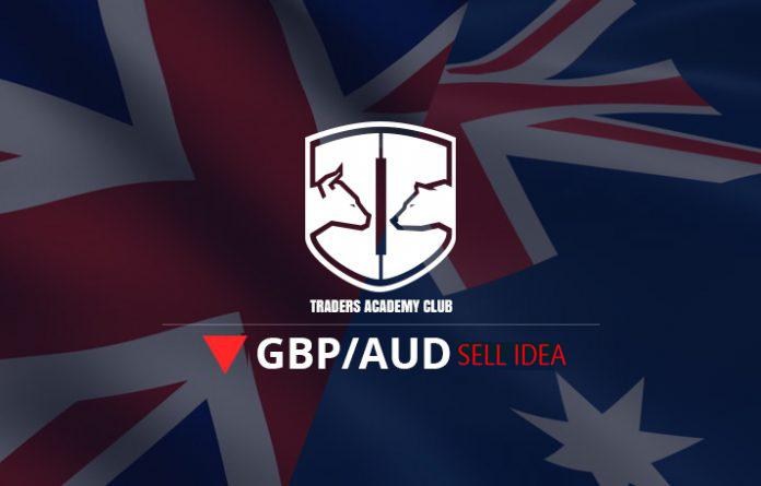 فكرة للتداول: قمة مزدوجة في GBPAUD لعمليات البيع على المدى القصير