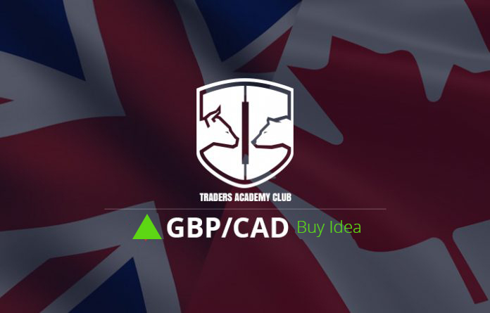 GBPCAD Technical Analysis And Forecast