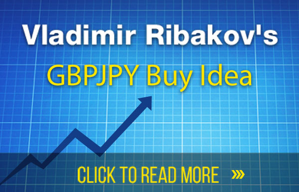 GBPJPY Buy Scenario With Triangle Pattern