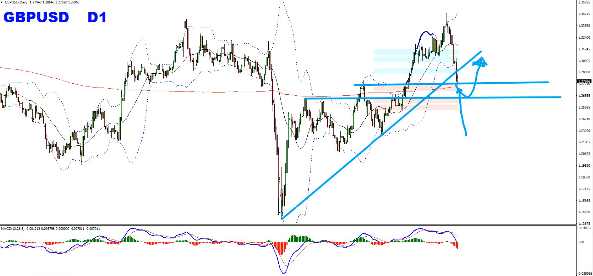 Forex Weekly Forecast Text Format September 13th to September 18th 2020
