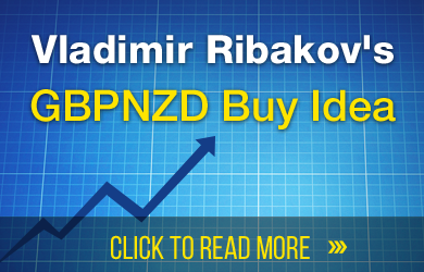 GBPNZD Buy Updates and Follow Up