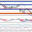 US Session Technical Analysis April 26th