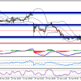 US Session Technical Analysis April 27th