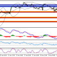 US Session Technical Analysis April 20th