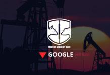 Technical Analysis - Google Short Term Forecast