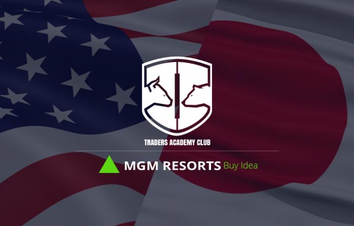 MGM Resorts Buy Setup Until Price Is Moving Inside Daily Range