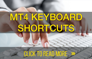 MT4 shortcuts