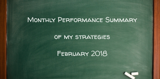 Monthly Performance Summary Of My Strategies February 2018