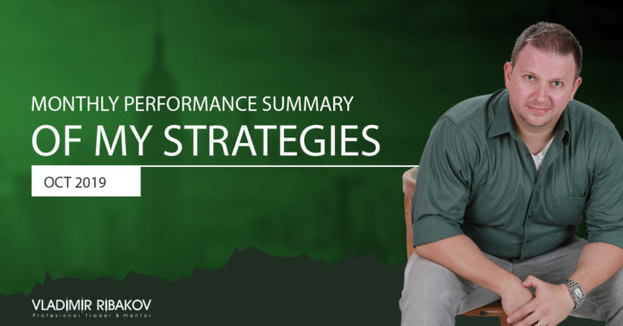 Monthly Performance Summary Of My Strategies October 2019