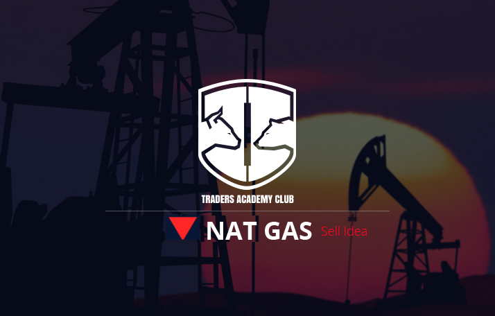 Technical Analysis – Natural Gas Short Term Forecast