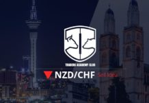 NZDCHF Forecast Update And Follow Up