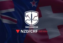 NZDCHF Follow Up and Update Of The Buy Opportunity