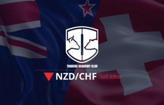 NZDCHF Critical Zones Provide Bearish Opportunity