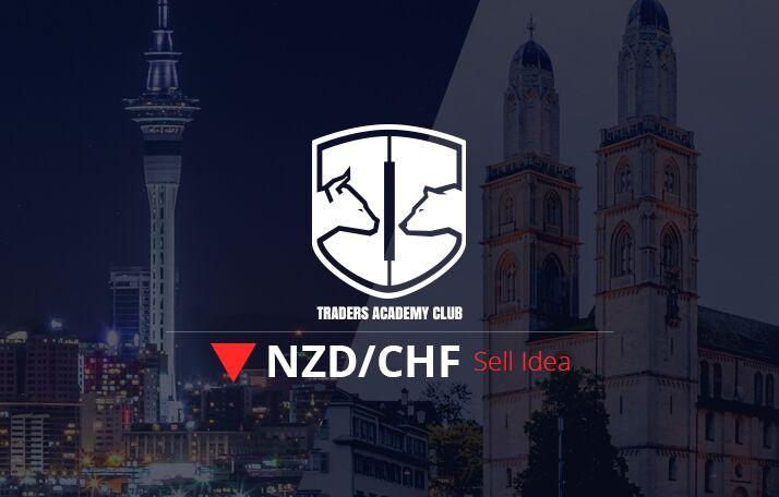 متابعة تحليل وتوقعات اعداد NZDCHF المرسل مسبقا
