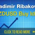 Perfect NZDUSD Buy Opportunity
