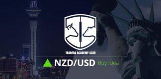 Technical Analysis - NZDUSD Short Term Buy Idea