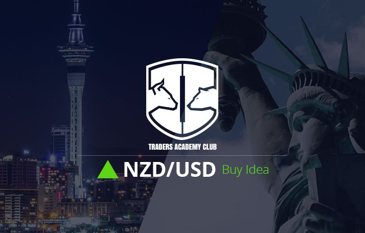 التحليل الفني – NZDUSD فكرة الشراء على المدى القصير