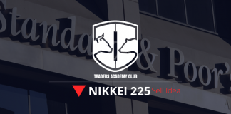 Nikkei 225 Sell Opportunity Forming At The Moment