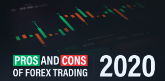 Pros-and-Cons-of-Forex-Trading-2020