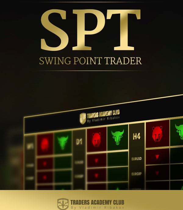 The SPT - Swing Point Trader - Is Here!