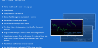 Forex FX Delta review