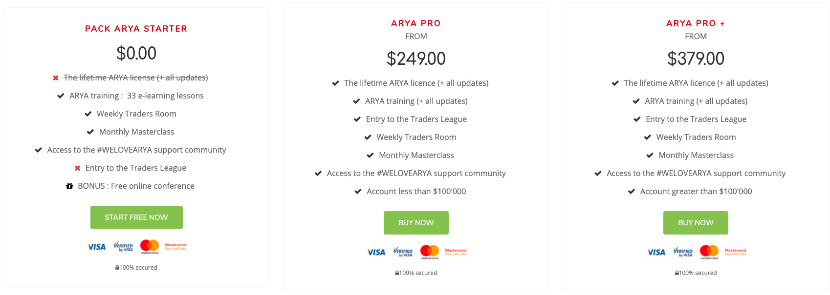 ARYA Trading Packages