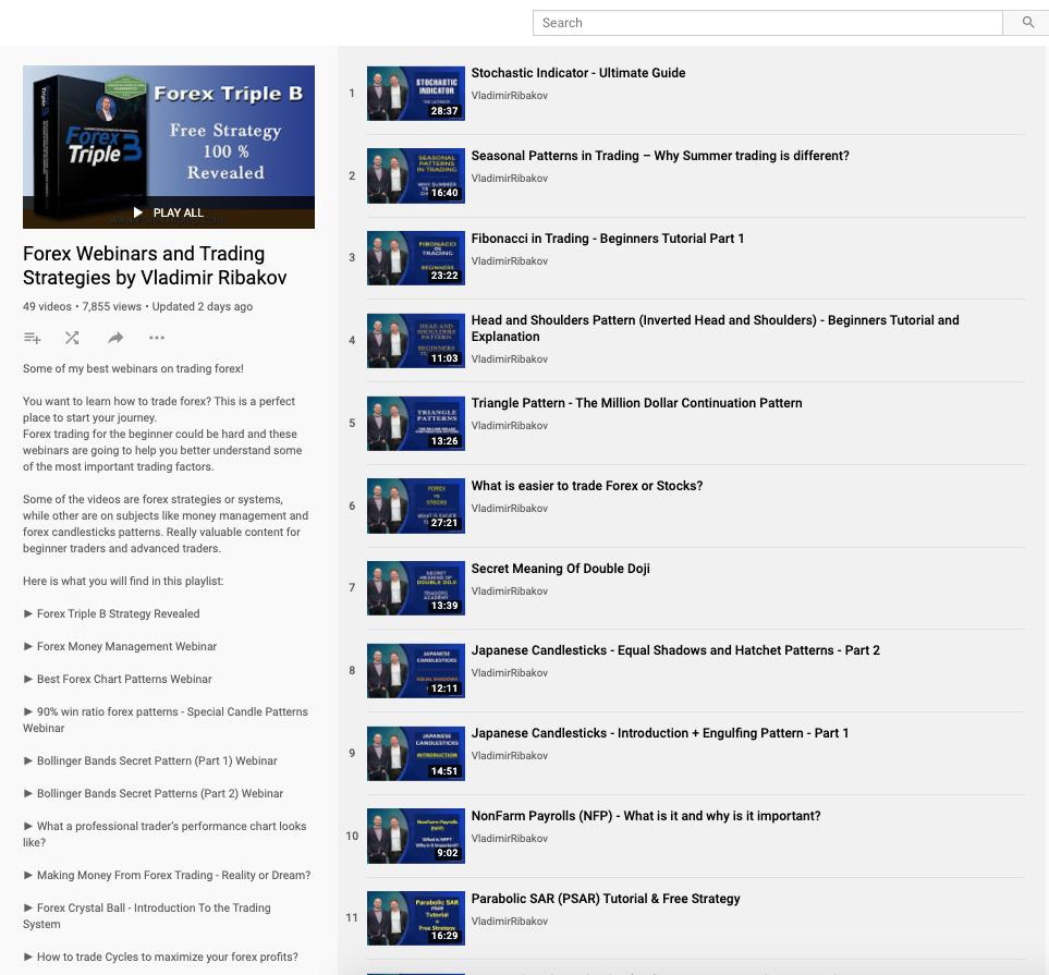 Forex Webinars Trading Strategies YouTube