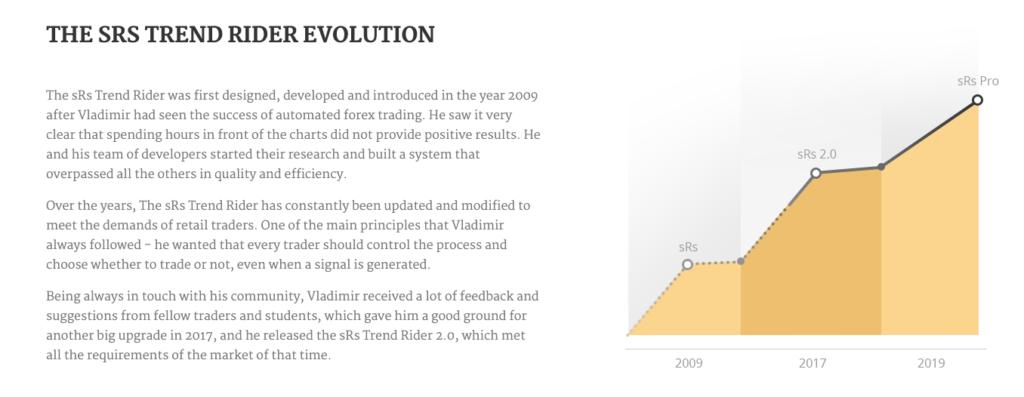 sRs Trend Rider Pro Evolution