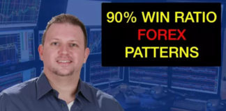 90% Win Ratio Forex Patterns - Special Candlestick Patterns