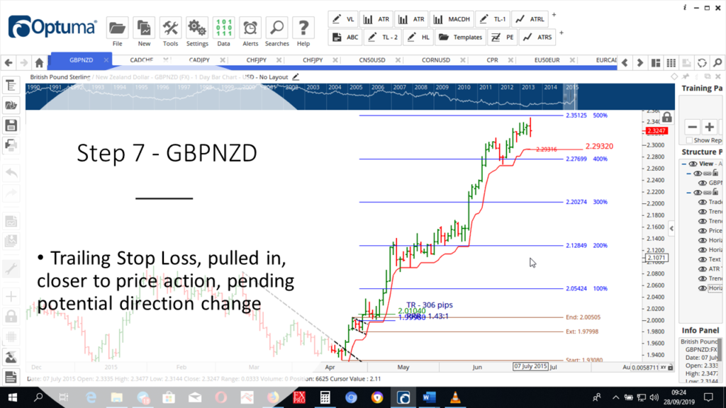 Step-7-GBPNZD