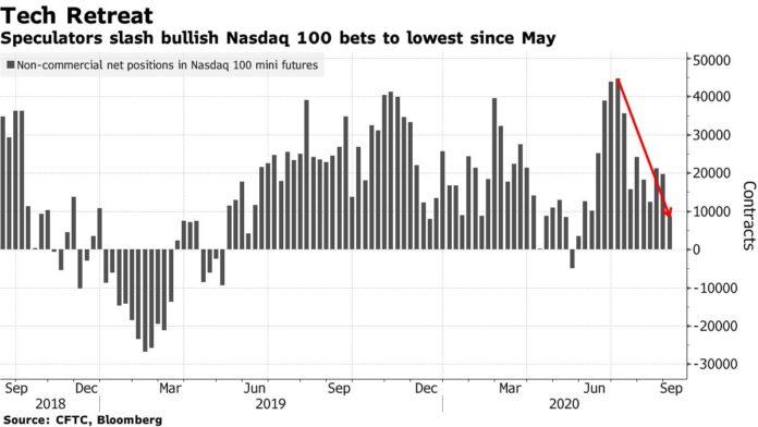 European Stocks Gain; Pound Hit by Brexit Discord: Markets Wrap