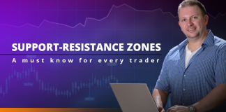 Support-Resistance Zones - A must know for every trader