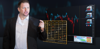 sRs PRO - Top Rated Forex Trading Strategy