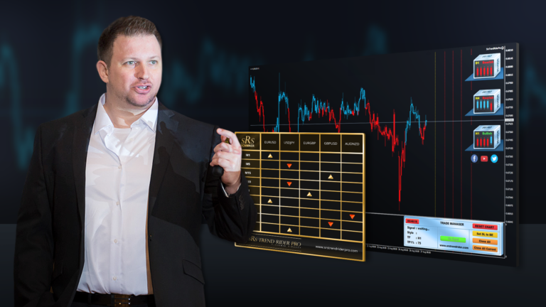 Why the sRs Pro Trading Strategy is so different from all others?
