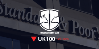 UK100 Triple Cycle Provides Sell Opportunity