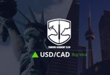 USDCAD Forecast And Technical Analysis