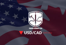 USDCAD Forecast Update And Follow Up