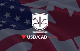 USDCAD Critical Zone Provides Bearish Opportunity