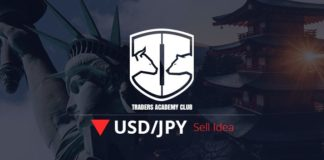 Technical Analysis - USDJPY Short Term Forecast