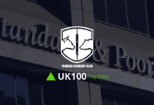 UK100 Technical Analysis And Forecast