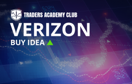 Verizon Buy Opportunity After Double Cycle